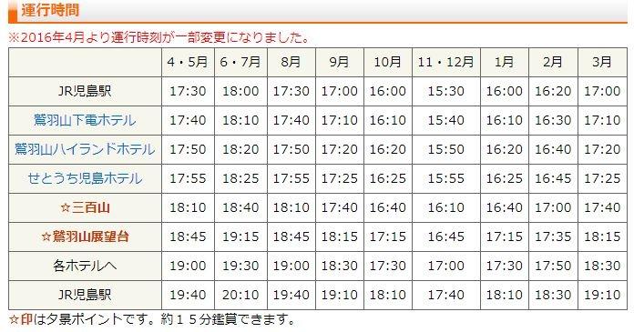 鷲羽山觀光公車