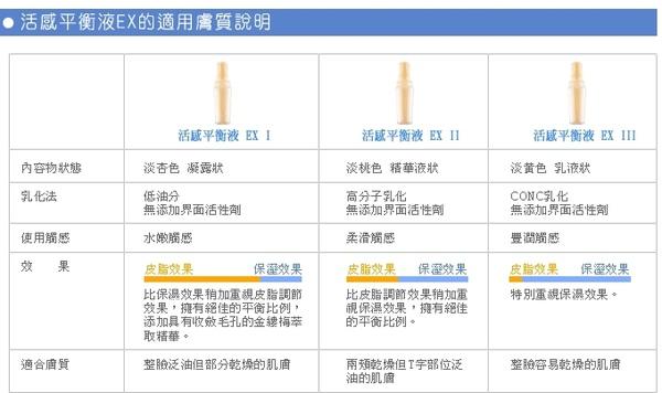 AYURA活感平衡液EX Ⅲ(2).jpg