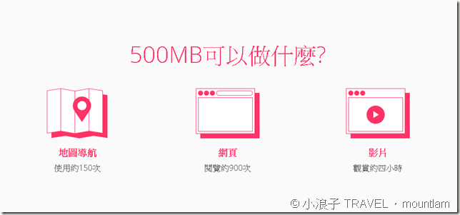 日本免費SIM卡_日本免費上網卡_trip free sim card_02