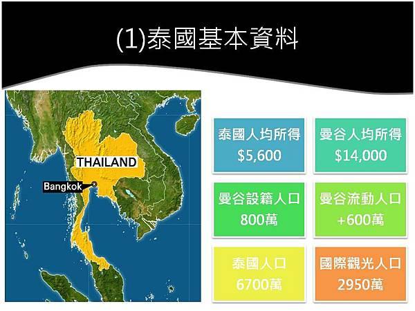投資曼谷房地產