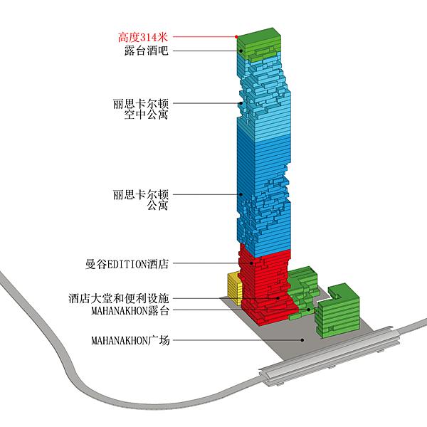 海外投資菁英泰國第一高樓4