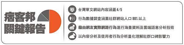 痞客邦關鍵報告-03.jpg