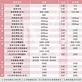 2017價目表(原價v.s會員折扣).jpg