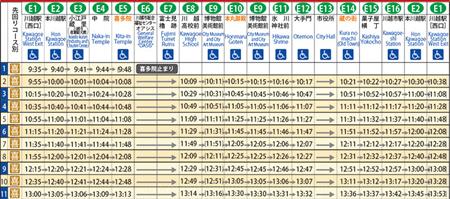 小江戶巡迴巴士4