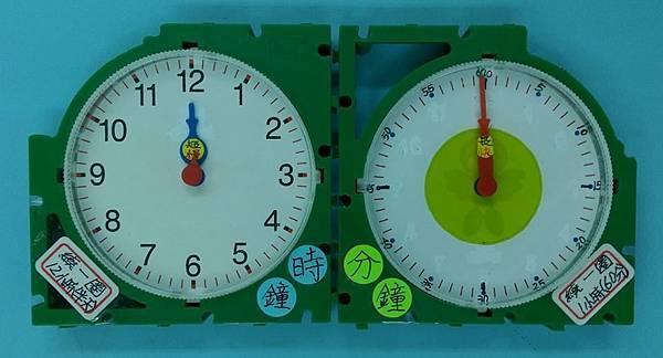 時鐘vs分鐘.jpg