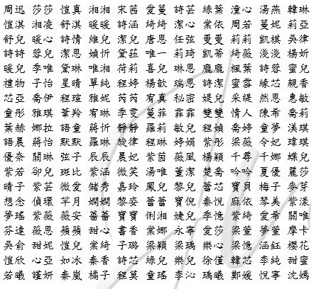 酒店藝名花名冊梁曉尊 梁小尊 第3集.jpg