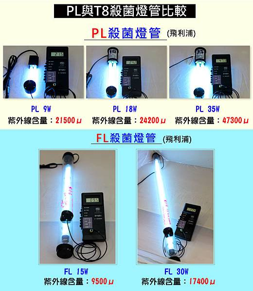 PL與T8紫外線含量比較-1.jpg