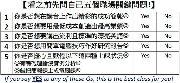 全方位中英簡報 5問題