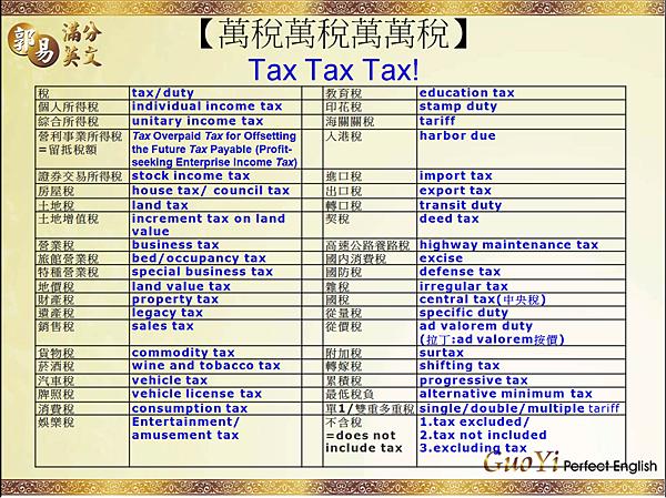 各種稅的英文說法