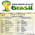 世界杯足球中英術語Word Cup Soccer Jargons