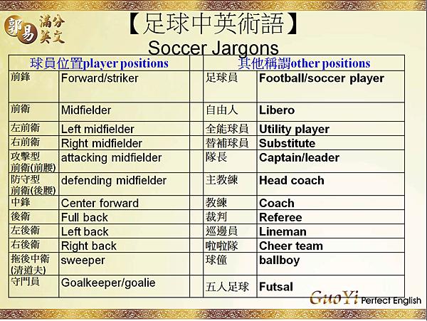 足球球員位置
