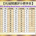 托福閱讀評分標準TOEFL Reading Band Score