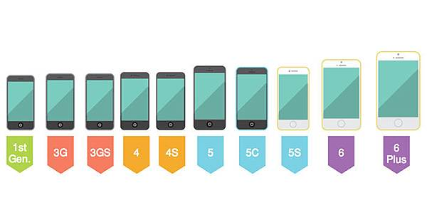 iphone_evolution_animated_0