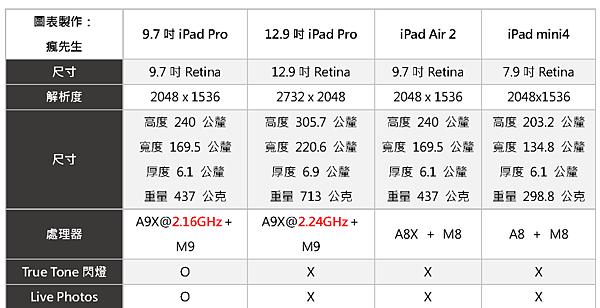Apple iPhoneSE電池f1_頁面_3a