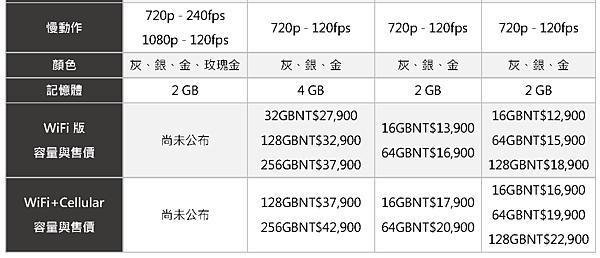 Apple iPhoneSE電池f1_頁面_3c
