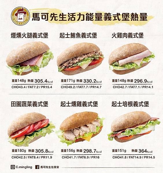 【馬可先生|營養師的健康餐盤】馬可先生義式堡~夏日輕食推薦 (8).jpg