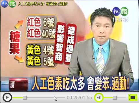 「華視新聞」報導;人工色素吃太多 會變笨.過動