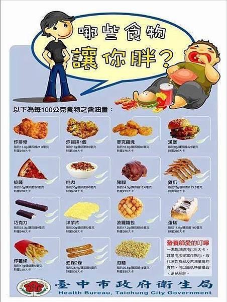 哪些食物讓你胖