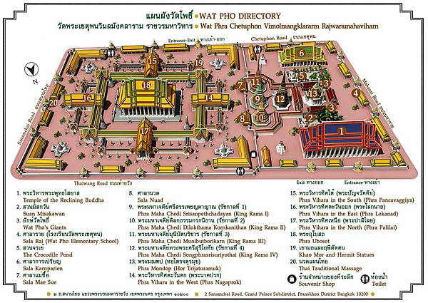 Directory_Wat Pho