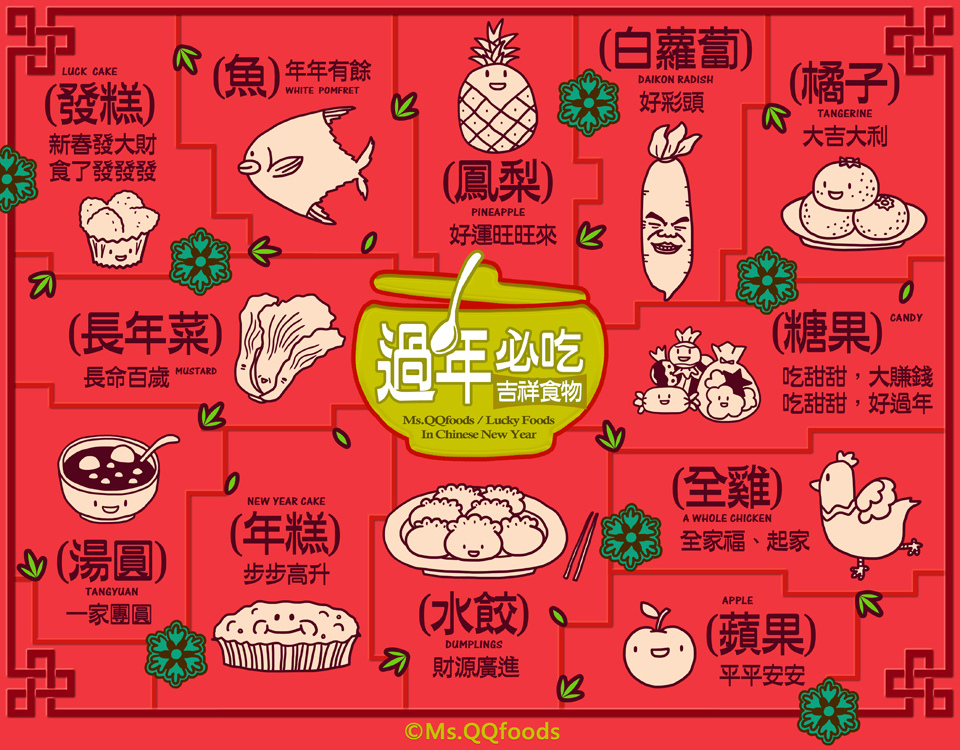 Msqqfoods cute illustrations,可愛食物插畫,QQ小姐的食物漫畫,