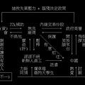 台灣職場圖.jpg