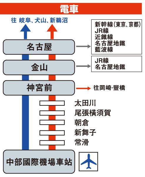 1_centrairairport_tch-2.jpg