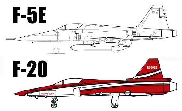 F-5E vs F-20 side.jpg
