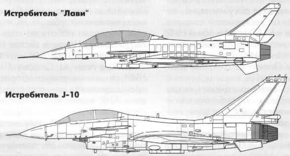 Lavi J-10 side.jpg