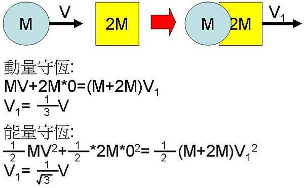 momentum vs energy.jpg