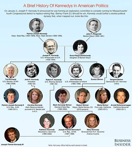 kennedy-family-political-tree.jpg