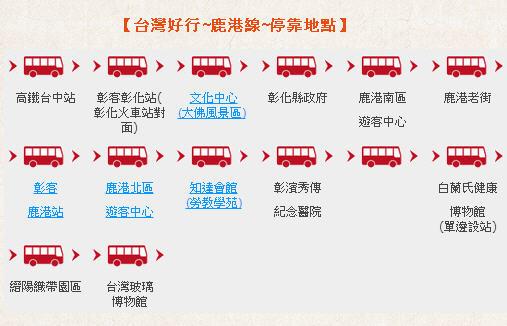 【MUJO趴趴走--國內旅遊--彰化縣政府】Taiwan Changhua(交通部觀光局)台灣好行.讓你自由行真行【鹿港線-食尚玩呷鹿港一日旅遊套票】媽祖的故事.彰化火車站美食地圖.鹿港觀光地圖
