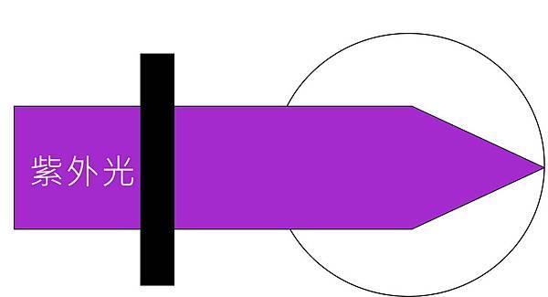 紫外線穿透.jpg