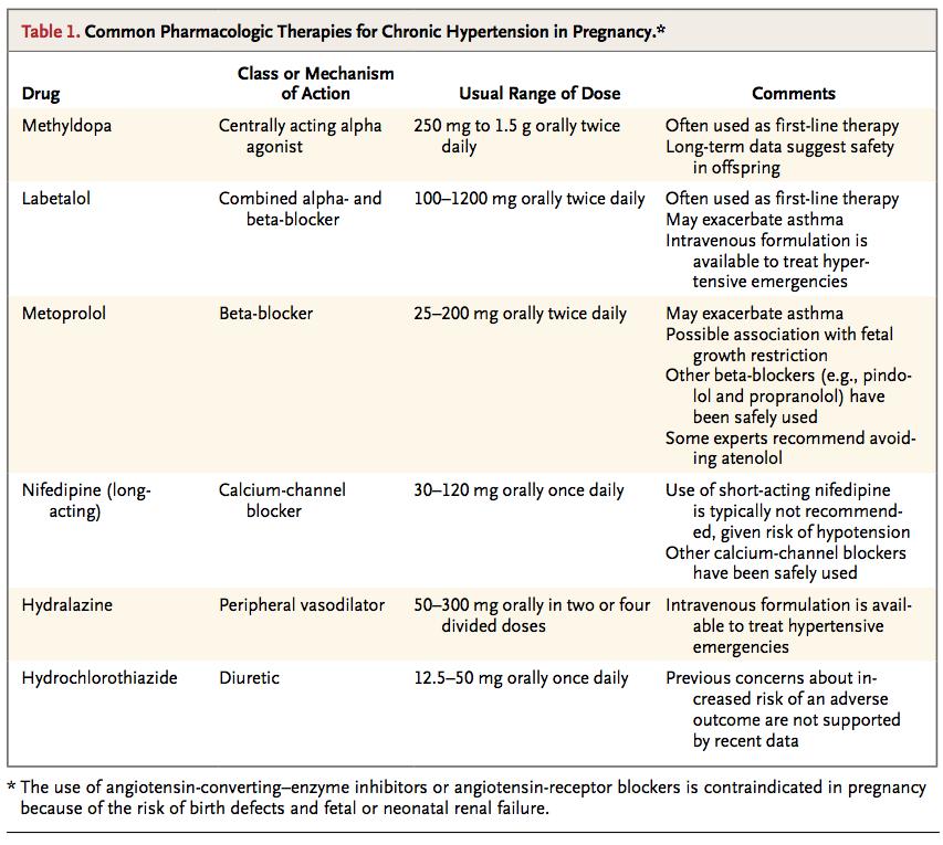 Chronic Hypertension in Pregnancy(已拖移).png