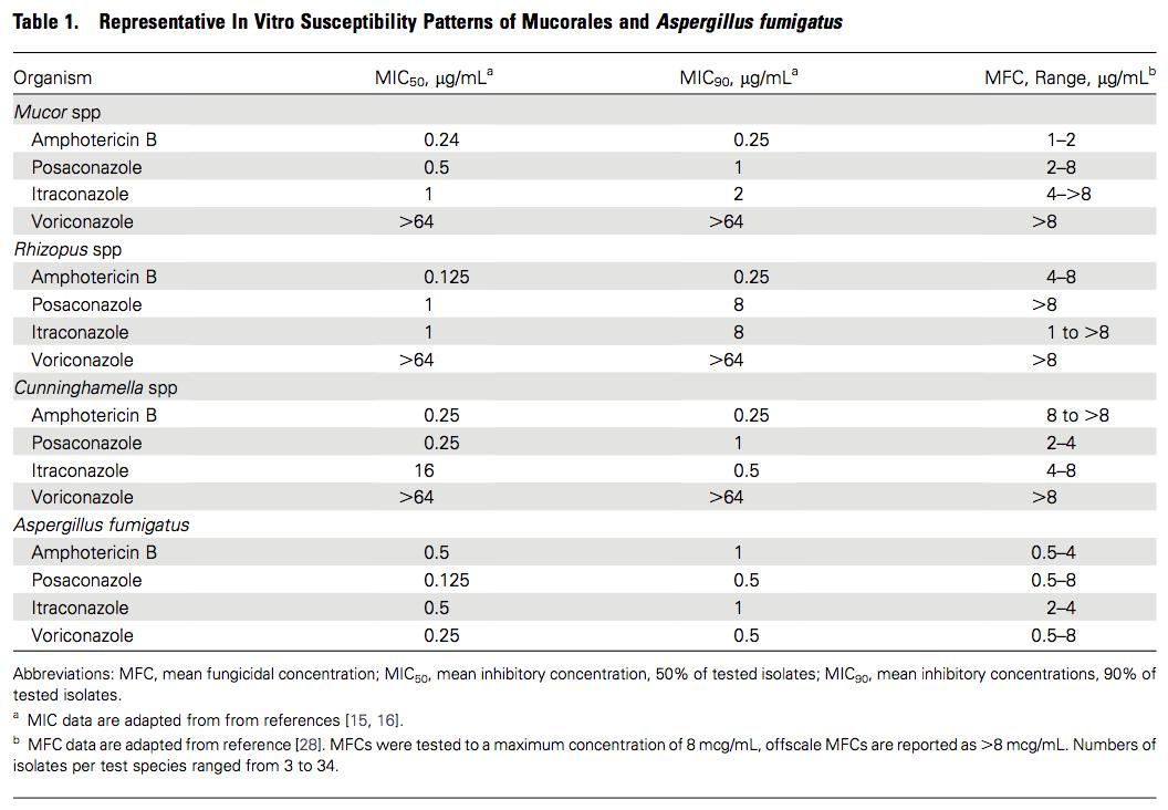 Clin Infect Dis.-2012-Lewis-S67-72(已拖移) 1