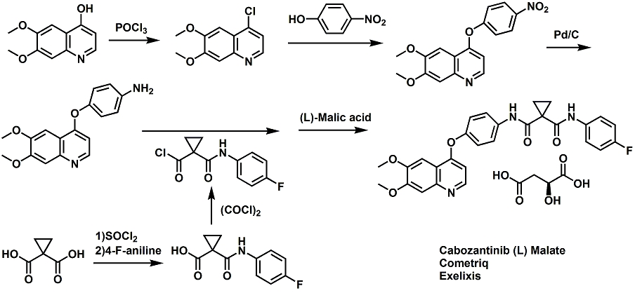 Synthesis-of-Cometriq-cabozantinib-Exelixis-Thyroid-Cancer