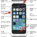 iphone_user_guide_ta.pdf.jpeg
