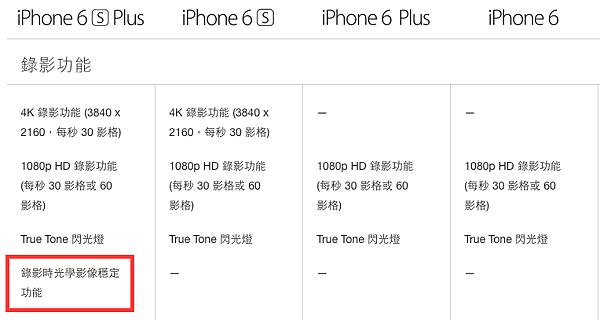 螢幕快照 2015-10-29 18.57.50.png