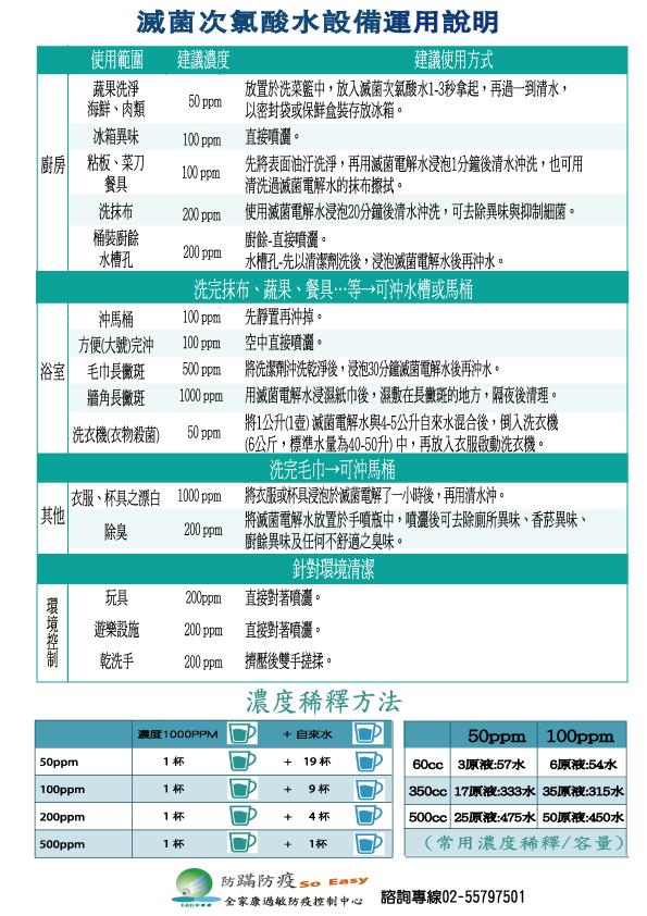 滅菌次氯酸水濃度稀釋表-印刷檔.png