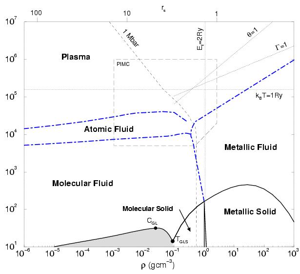 log_phase_diagram08.PNG