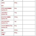 命の母比較.pdf 2.jpeg