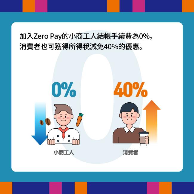 Zero-Pay_CHIco07.jpg
