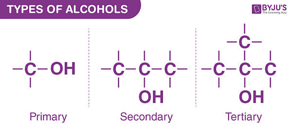 Types-of-Alcohols-700x310.png