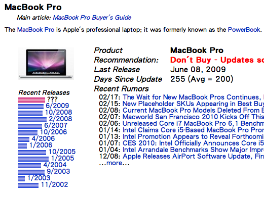mac buyer guide