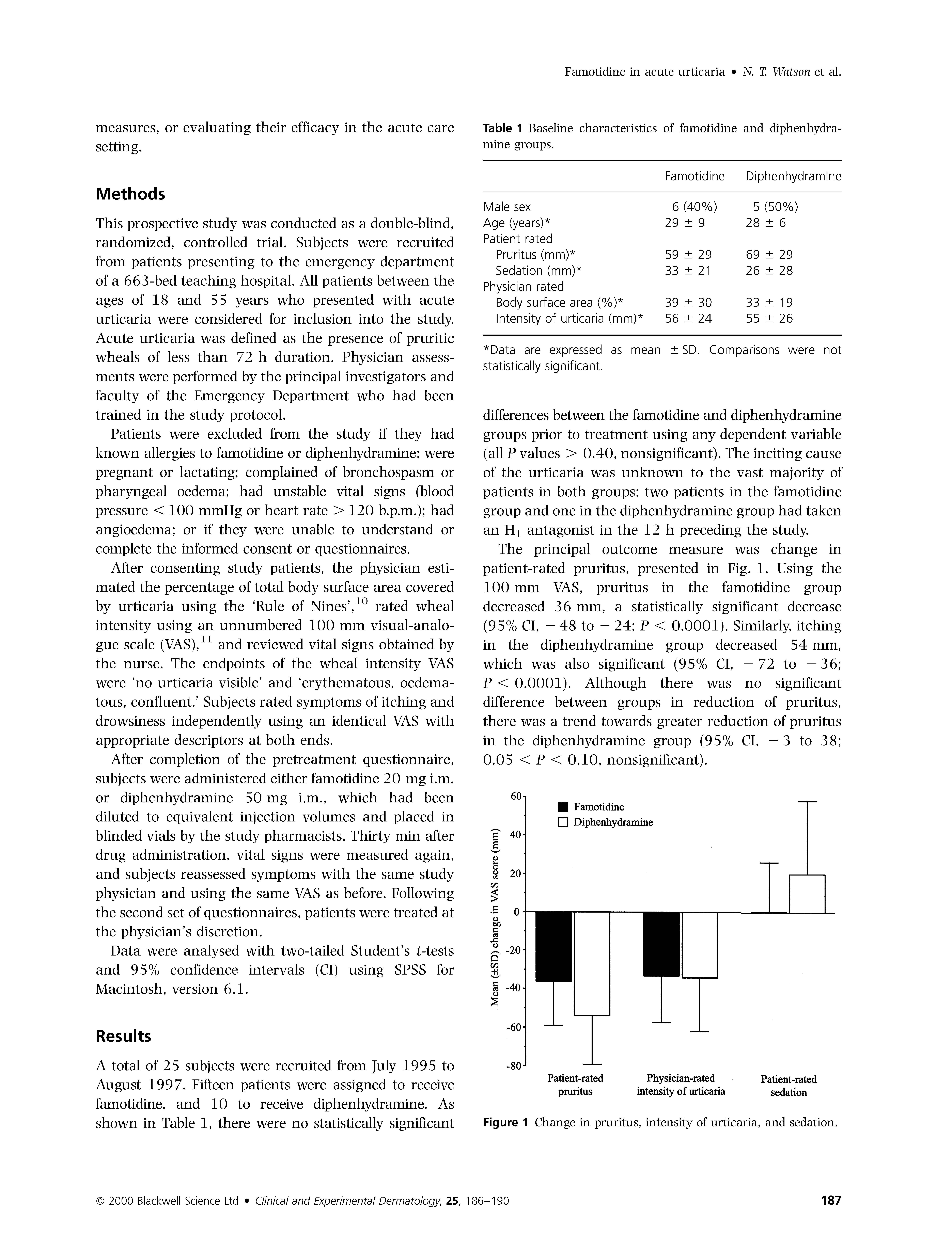 Famotidine in the treatment of acute urticaria_頁面_2.jpg