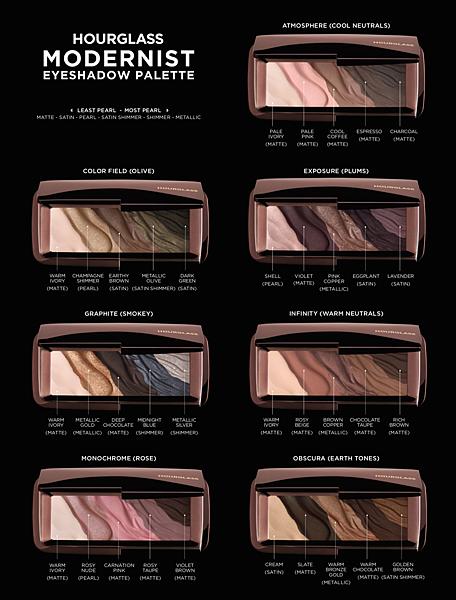 sephora HG eyeshadow chart.png