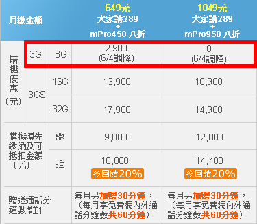 中華電信.bmp