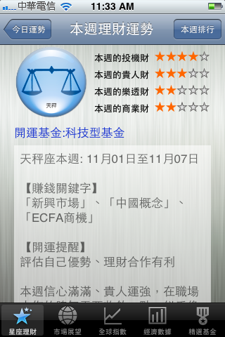 基金星勢_Fun iPhone_06.png
