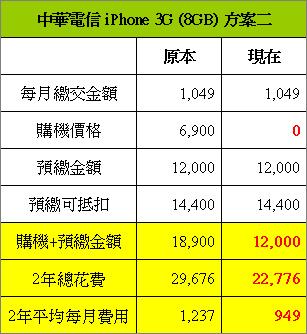 中華電信_1049方案.bmp