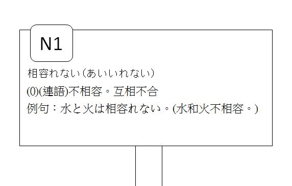 日文N1不相容3