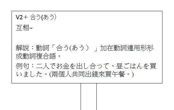 日文句型互相2